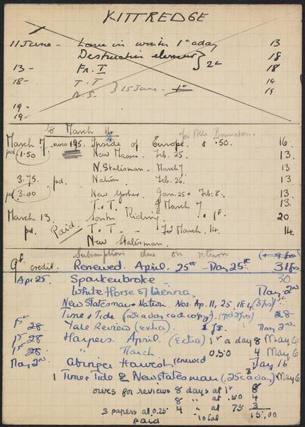 Eleanor Kittredge 1935 – 1936 card