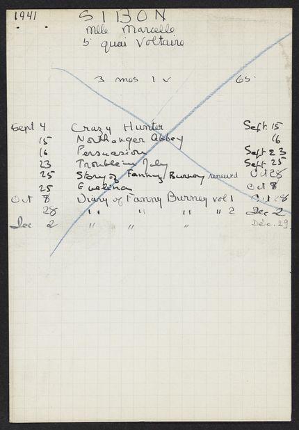 Marcelle Sibon 1941 card