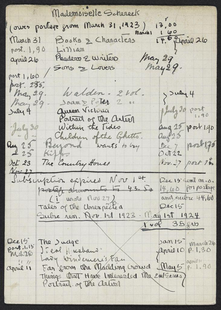 Mildred Schereck 1923 – 1924 card (large view)