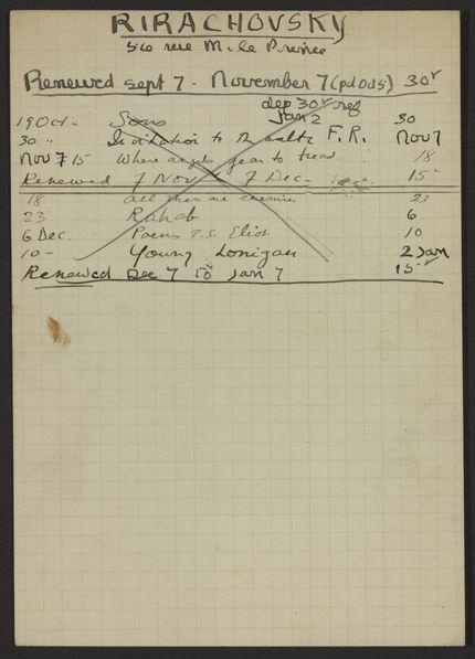 Fanny Rirachowsky 1935 – 1936 card