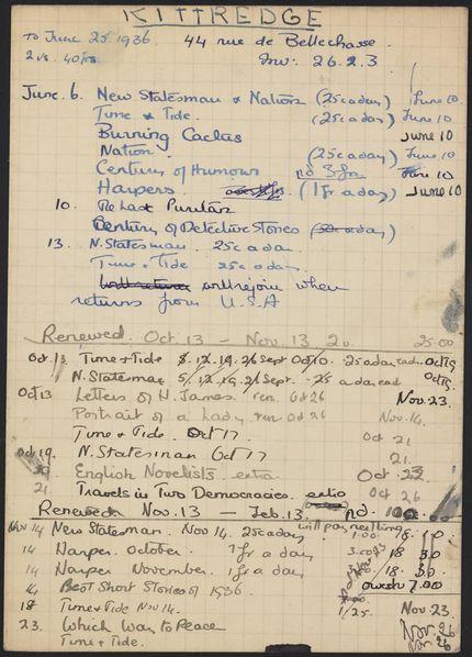 Eleanor Kittredge 1936 – 1937 card