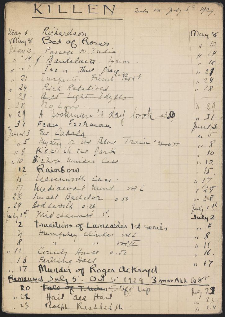 Alice M. Killen 1929 card (large view)