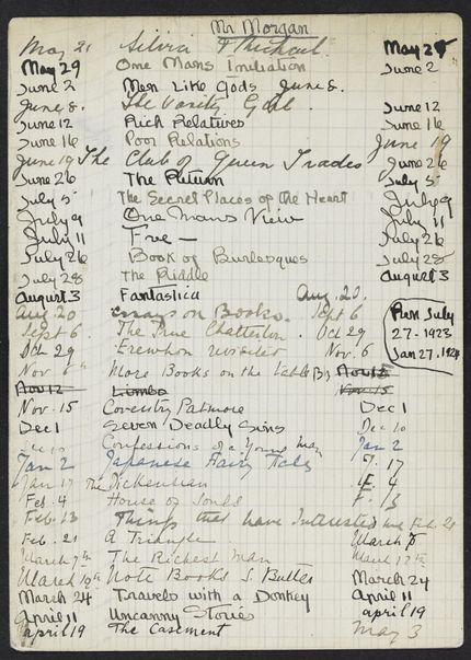 Mr. Morgan 1923 – 1924 card